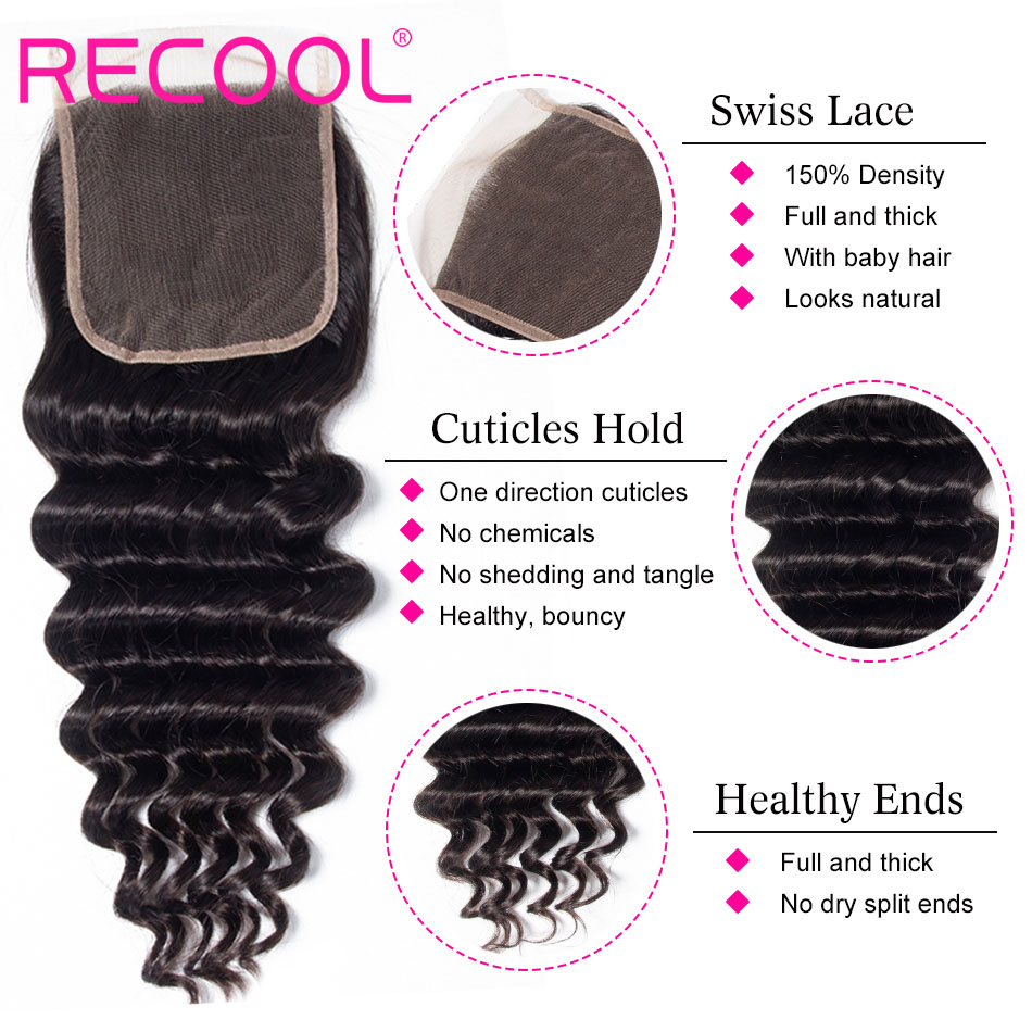 loose deep wave hair 5x5 Lace Closure